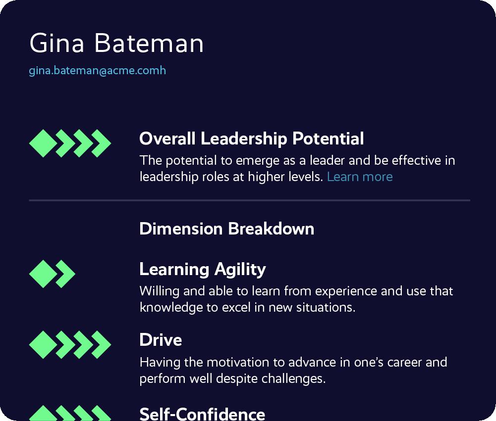 Plum Platform Leadership Potential