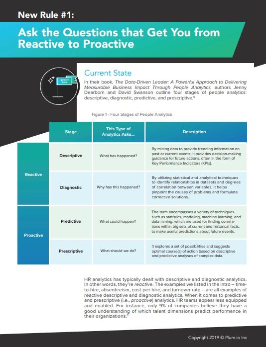 FY21 - HR Analytics Screenshot