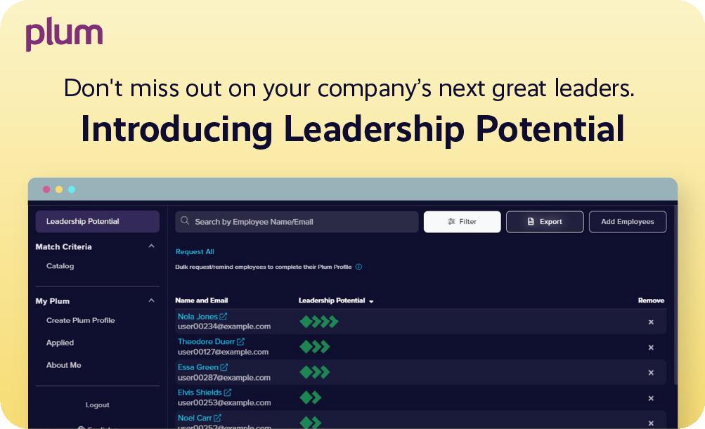 Introducing Leadership Potential