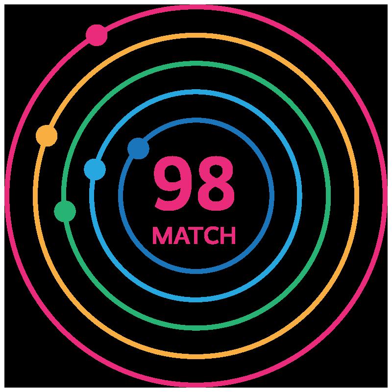 match-ring-98-match